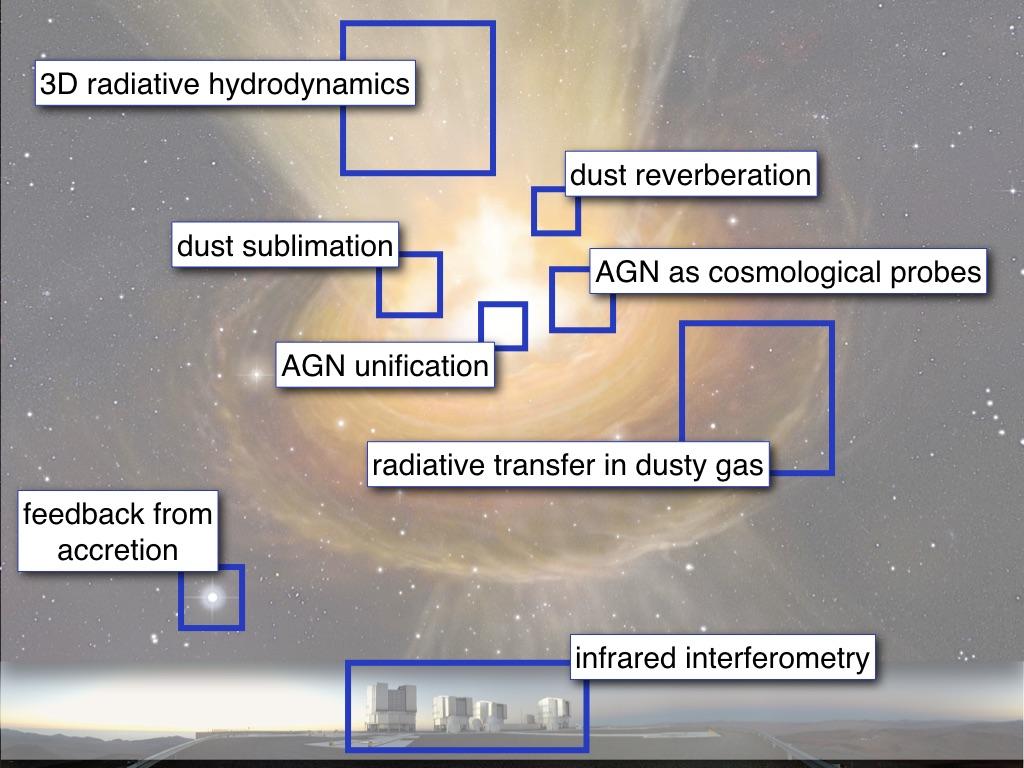Extragalactic Dusty Astrophysics at the University of